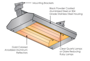 infrared_heater_climate_systems