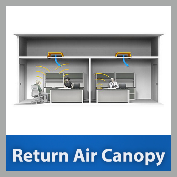 Price offers the widest selection of air transfer silencers in the industry. As an ex&le the Return Air Canopy (RAC) is a simple low cost solution for ...  sc 1 st  Climate Systems & air transfer silencers | Climate Systems